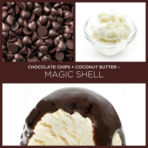 Magic Shell