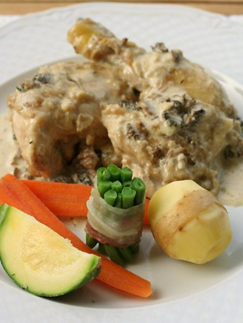 Chicken in Mushroom Cream Sauce